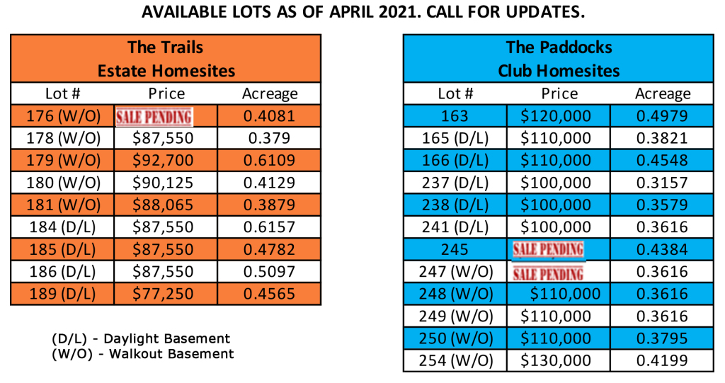 Price List for Available Properties as of April 2021